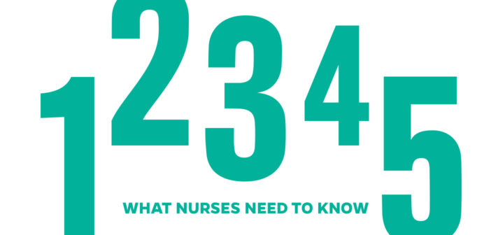 The Nurse Practice Act: Learn It, Know It, Live It